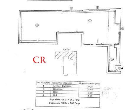 Vanzare Apartament 2 camere Dorobanti