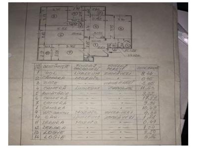 vanzare apartament 4 camere  fizicienilor Bucuresti