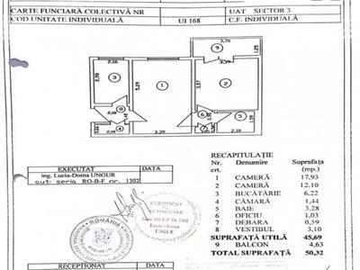 vanzare apartament 2 camere parc ior Bucuresti